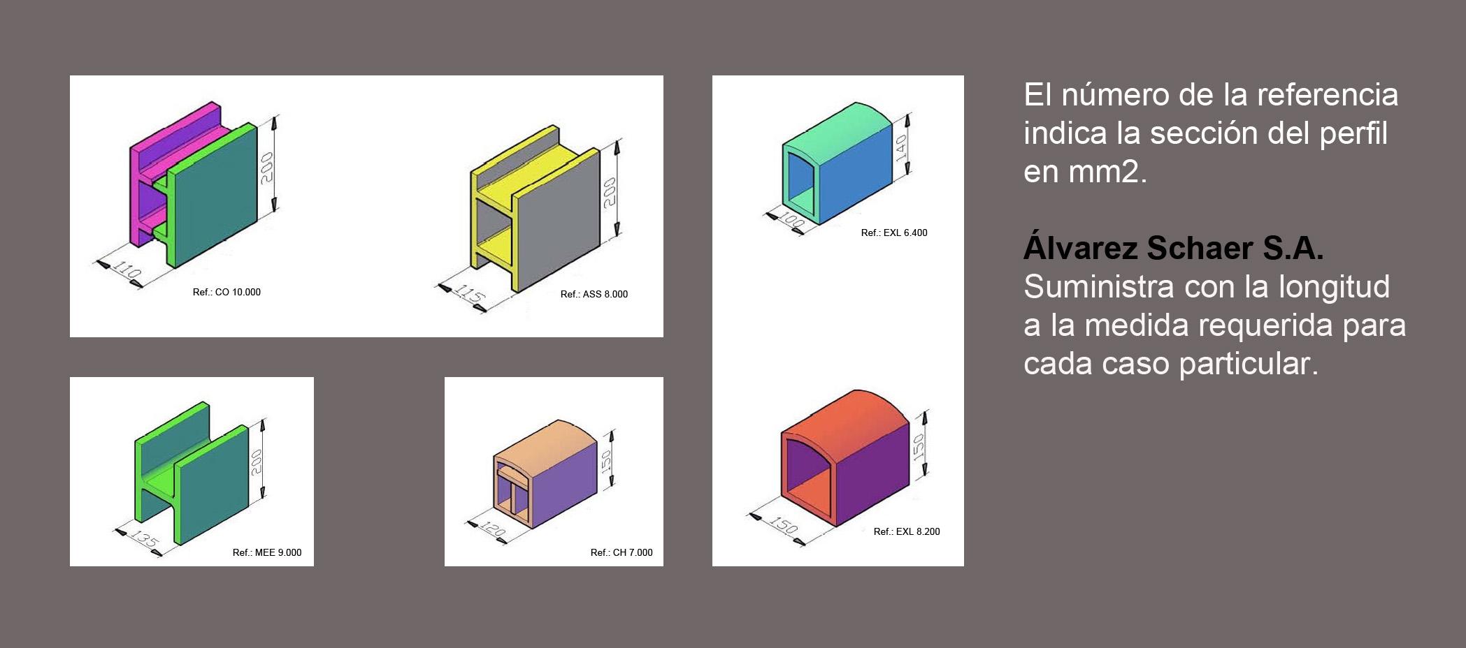 El bastidor alsan - Tipos de perfiles de aluminio ...