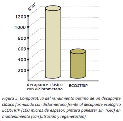 ecostrip grafica 3