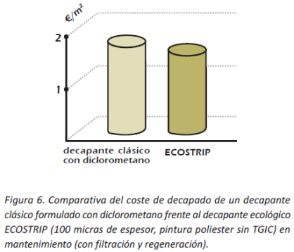 ecostrip grafica 4