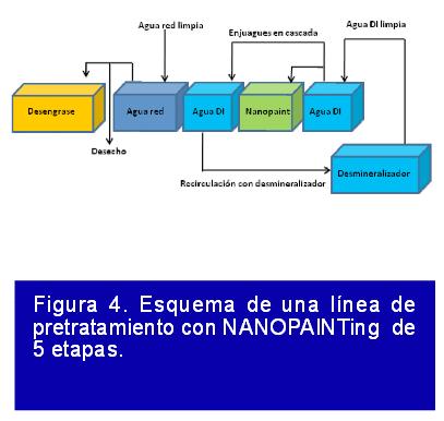 nanopaint4